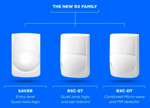 Detetor Infra RX40 Optex